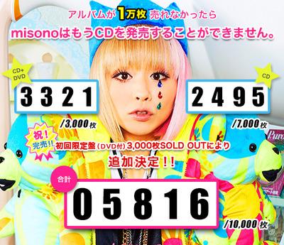 misono_top_count