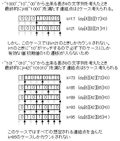 typicalDPQ2-3