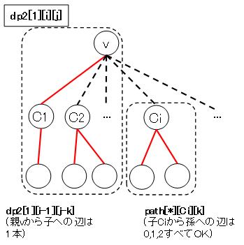typicalDPP1-2