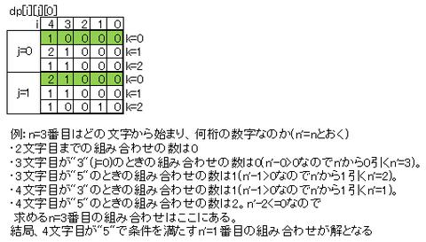 yukicoder294-1