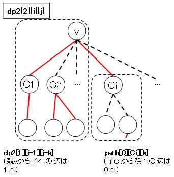 typicalDPP2-1