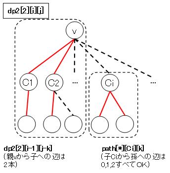 typicalDPP2-2