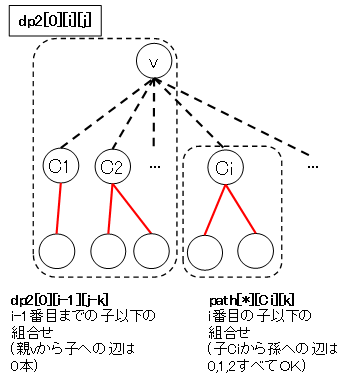 typicalDPP0