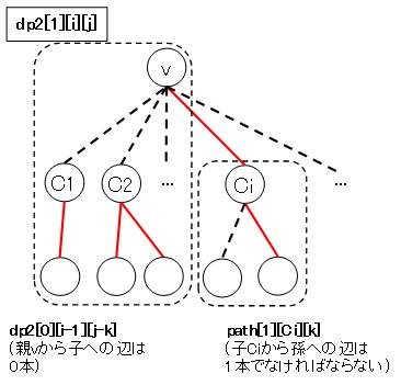 typicalDPP1-1