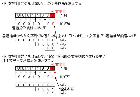 typicalDPQ2-2