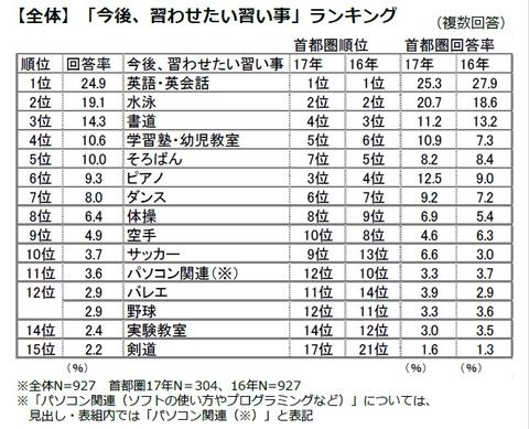 SnapCrab_NoName_2017-10-7_3-37-2_No-00