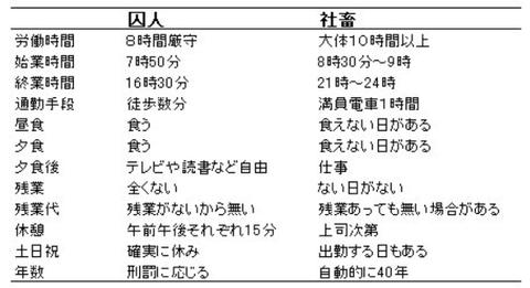 SnapCrab_NoName_2019-7-13_21-10-7_No-00