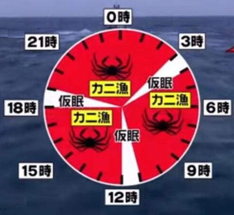 【超画像】カニ漁、ウルトラスーパーブラックだった