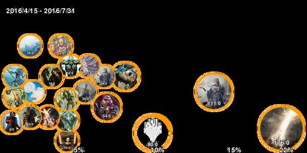 infogrphics_legacy_SOI