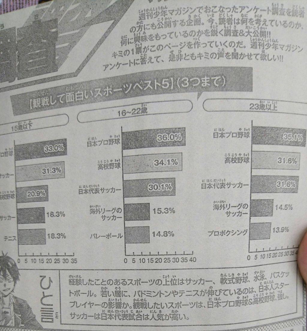 【メディア】<甲子園報道は旧態依然とした昭和型システム>「骨折でも本塁打」報道、朝日への批判は右派からだけでない