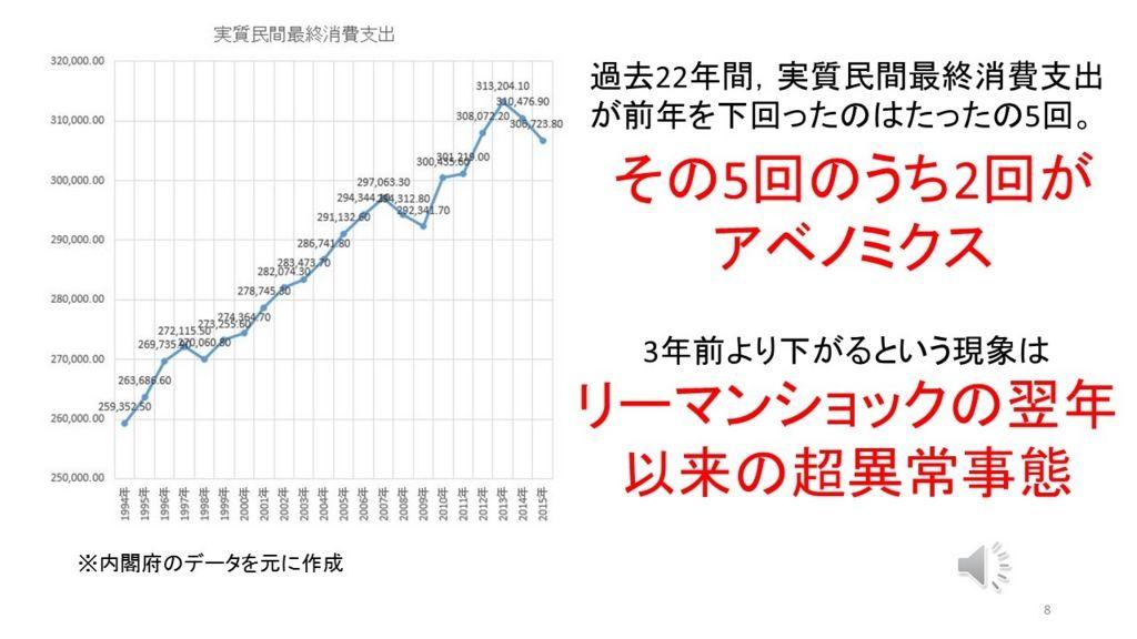 古市憲寿「失業率も低い」「安倍さん以外が首相になった場合、もっと今の日本がいい社会になると思えない、合格点の70点」