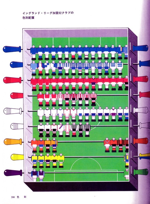 『サッカー人間学』200頁