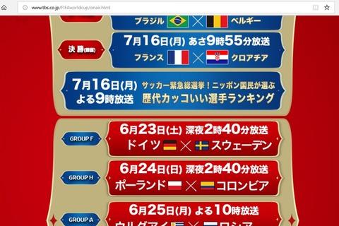TBSテレビ_ロシアW杯サイトより「サッカー総選挙」