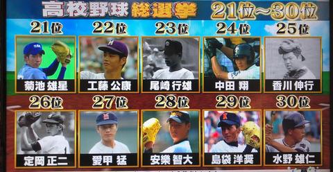 高校野球総選挙21位~30位