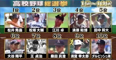 高校野球総選挙1位~10位
