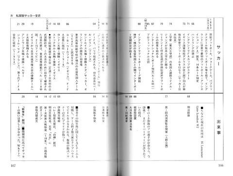 佐山一郎『Jリーグよ!』166~167頁