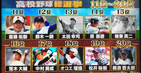 高校野球総選挙11位~20位