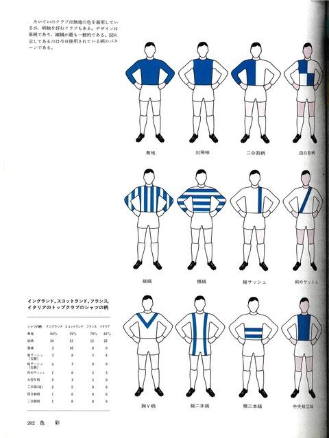 『サッカー人間学』202頁