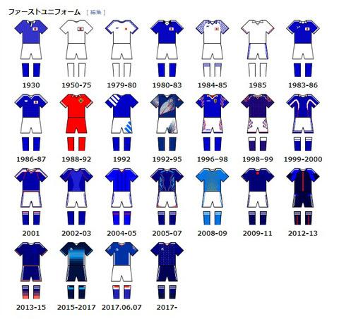 歴代のサッカー日本代表ユニフォーム(「Wikipedia」より)