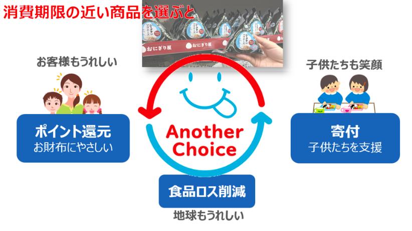 食品ロス削減プログラム「Another Choice」