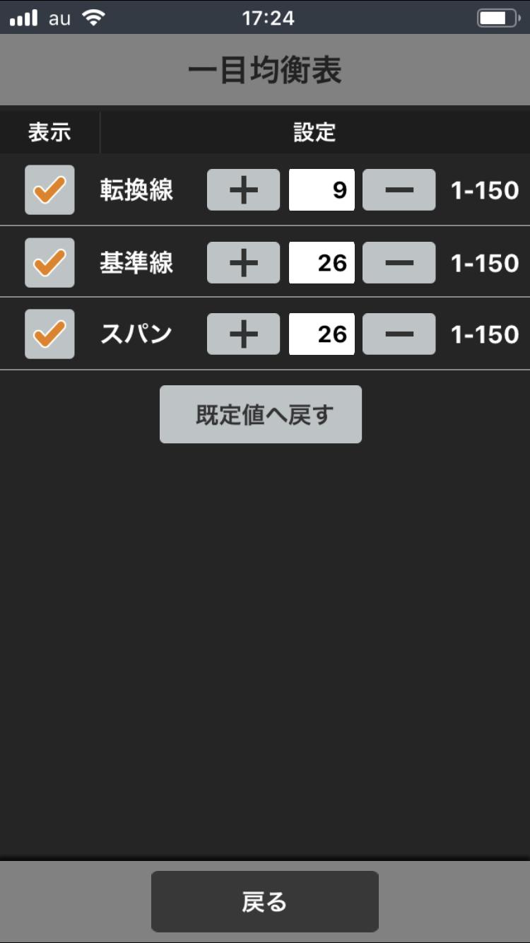 一目均衡表設定画面