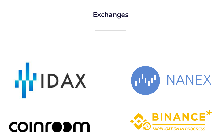 NIX exchange