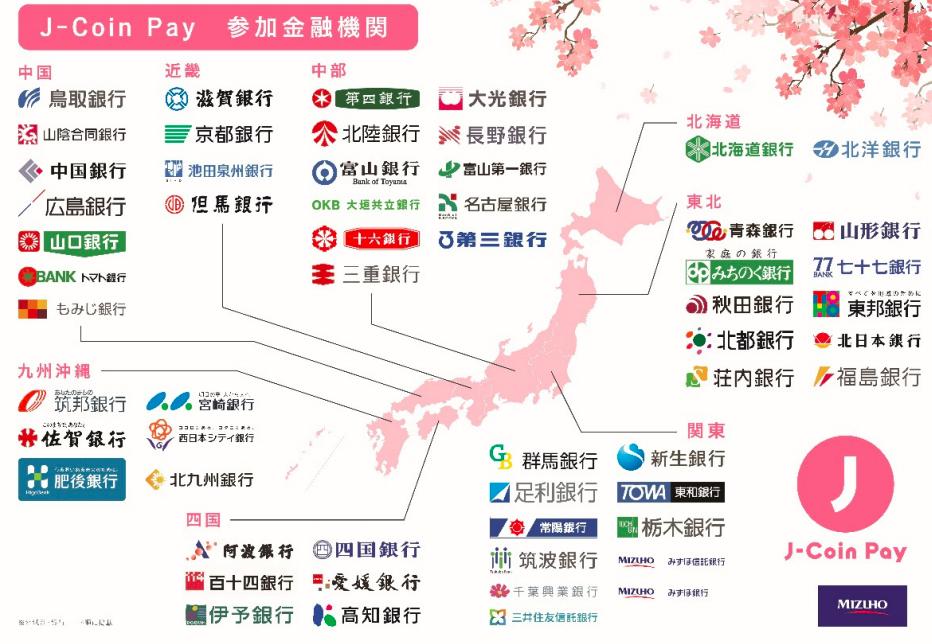 J-Coin Pay参加金融機関