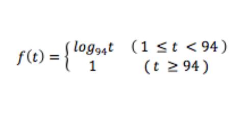 ALIS数式