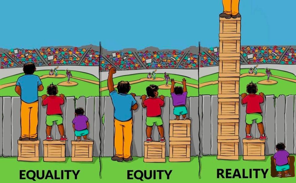 平等、公平、現実