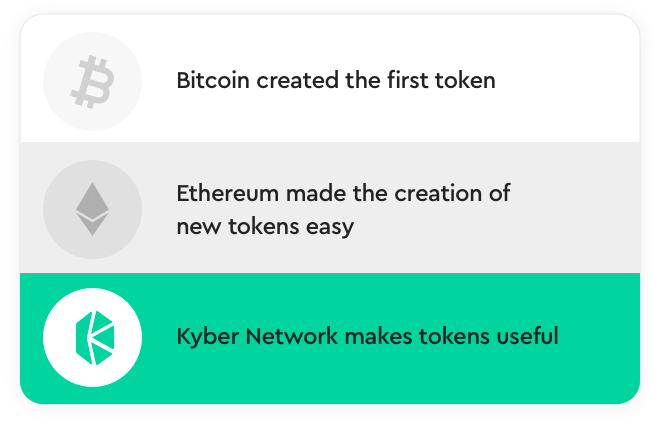 KyberNetworkmission