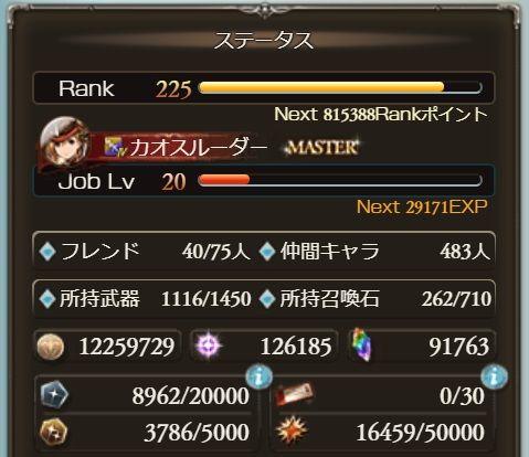 rank2252