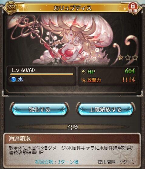 charyb01
