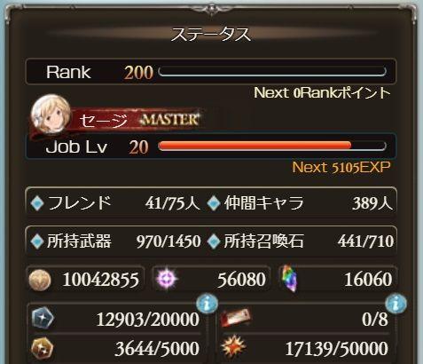 rank200b