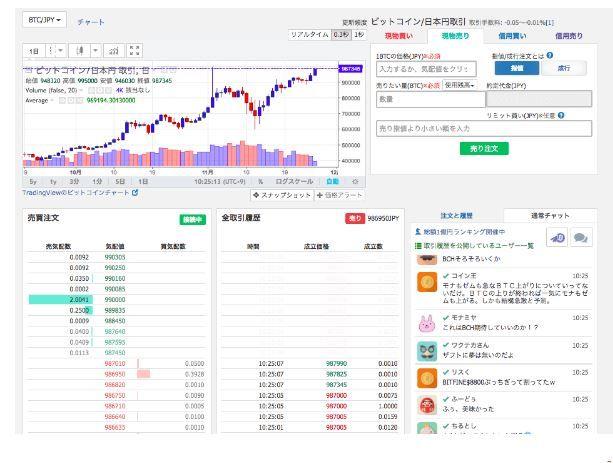 準同型暗号 年の市場拡大需要、成長分析、戦略的見通し– 年 – securetpnews - COMMON LIFE - ビットコインと暗号通貨のニュース