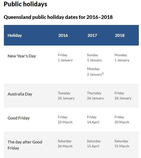 オーストラリアの祝日