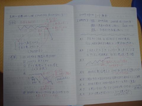 相場ノート (3)