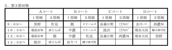 各チーム関係者あて案内(3節)