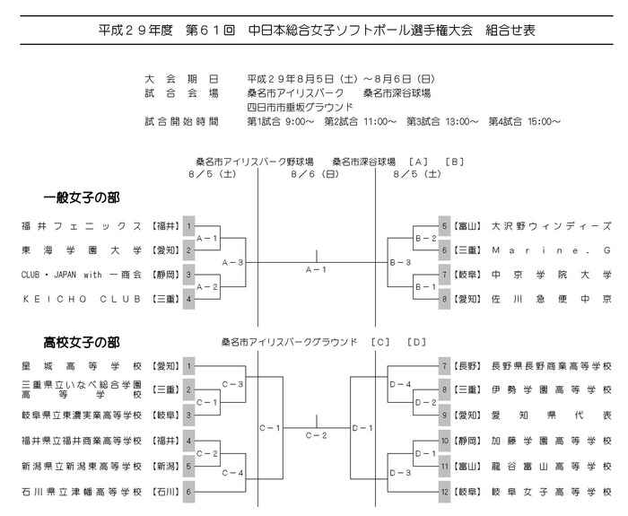 第61回中日本総合女子ソフトボール 組合せ1