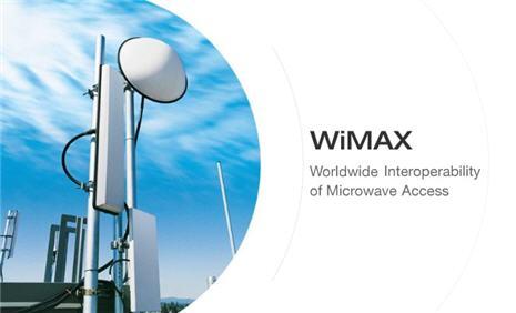 WiMAXにした結果wwwwww
