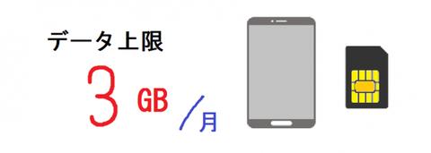 3GBも使える格安SIM