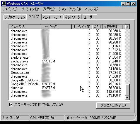 Chrome「メモリパクパク」