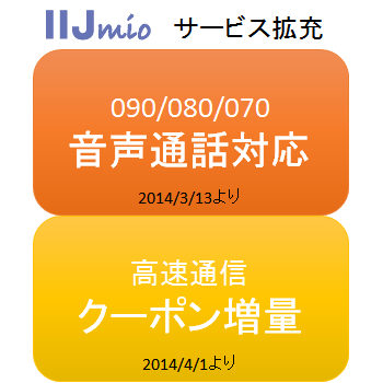 mio20140307-og