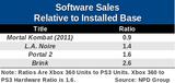 relative-sales