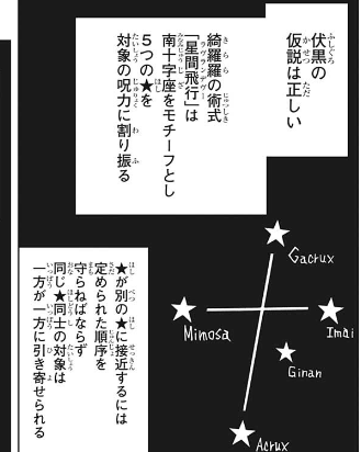 cab9b9d6 - 【ジャンプ39号】呪術廻戦 第156話 きらきら星