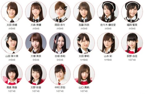 AKB48Guammember