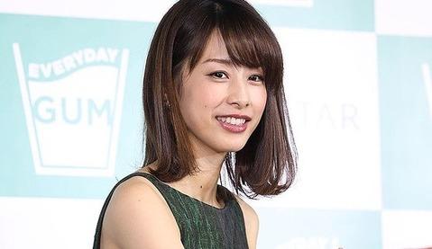 加藤綾子アナ、カトパンが志村けんの自宅で密会疑惑