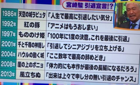 フジのワイドナショーで放送した宮崎駿の引退宣言 2013年のネタツイートだったwww