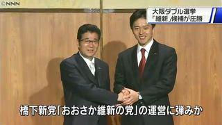 【大阪ダブル選挙】「大阪維新の会」ダブル圧勝 都構想再挑戦へ