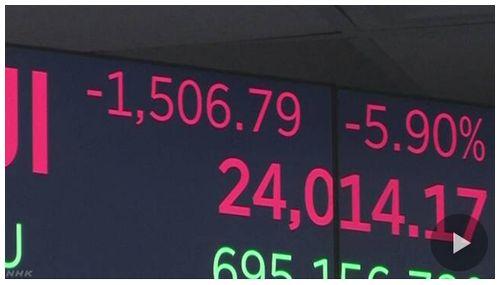 【世界同時株安】NYダウ平均株価、過去最大下げ幅で取引終了=ブラックマンデー再来?