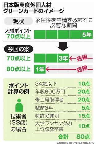 【外国人永住権】最短1年で付与へ 現状で3分の2は中国籍か